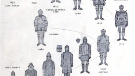 01-development-armor.jpg